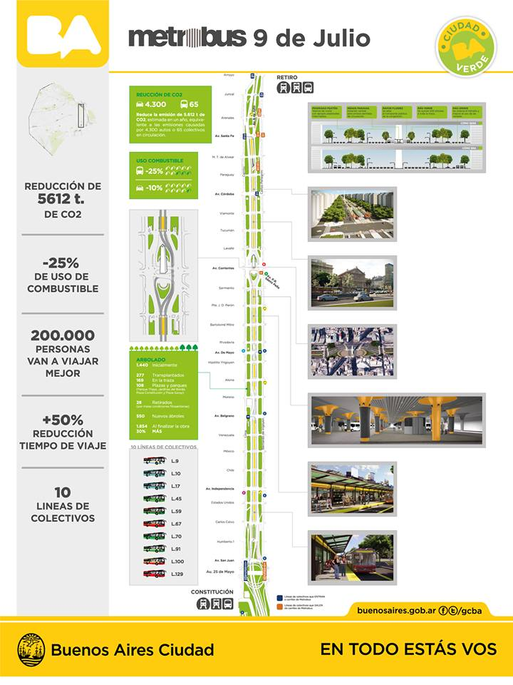 infografía metrobus.