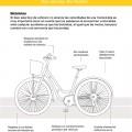 Seguridad vial - Bicicletas