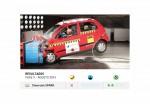 Latin NCAP - Resultados Fase V - Chevrolet Spatk