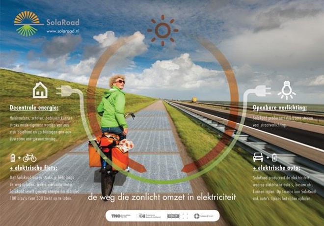 carril bici solar holanda