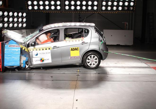 Latin NCAP - Resultados Fase VI - Fiat Palio