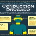 Exclusivo traje de Ford ayuda a entender las peligrosas consecuencias de conducir bajo los efectos de las drogas - thumb