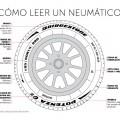 Cómo leer un neumático - Bridgestone Argentina_