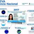 Licencia de Conducir 2017