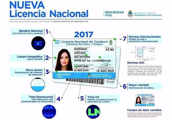 Presentaron la nueva Licencia Nacional de Conducir