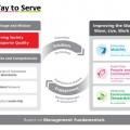 Bridgestone - nuestra manera de servir