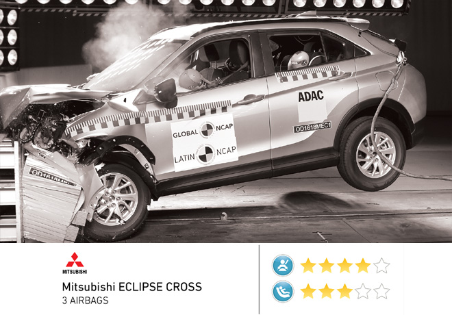 Latin NCAP - Mitsubishi Eclipse Cross - con 3 Airbags